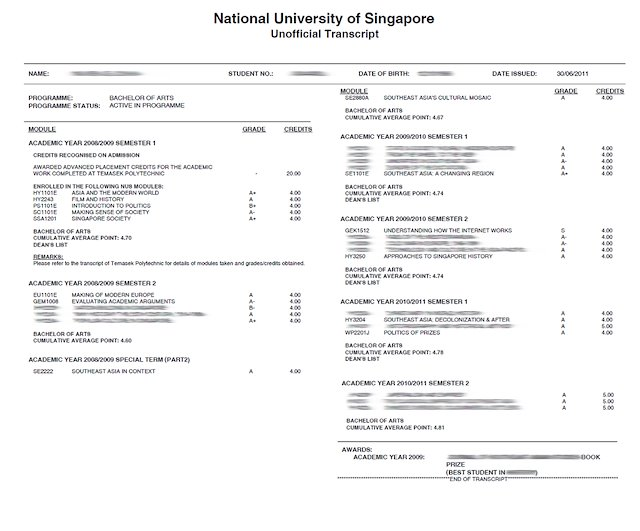 NUS FASS Exam Prep Lessons by First Class Honours Graduate - My