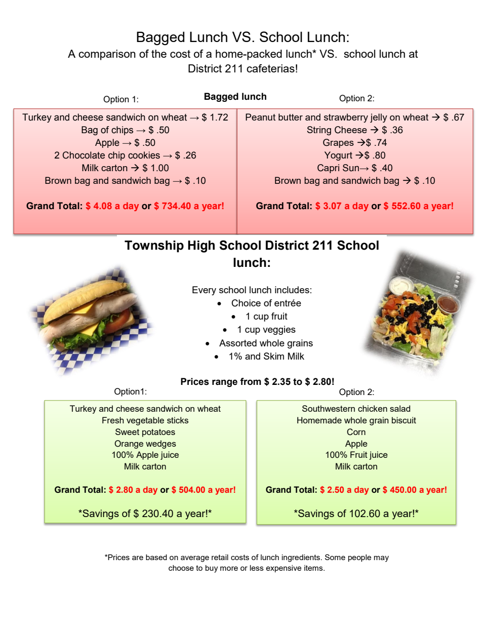 91b42503230 ... multiple flyers and handouts to be distributed to parents and students  at the beginning of the school year to increase participation in the  program.