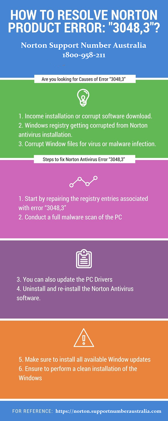 Norton error 3048.3